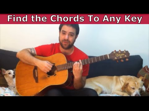 How to Find the Chords of any Key in 5 Seconds - Guitar Lesson