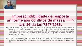 TCE MG. TCE RS. AULA 6. CONTROLE DE CONSTITUCIONALIDADE