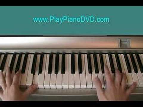 Baixar How to play What I've done by Linkin Park on Piano part 1