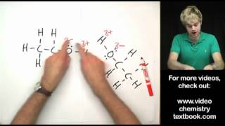 Hydrogen Bonding and Common Mistakes