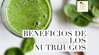 BENEFICIOS DE LOS NUTRIJUGOS (JUGOS VERDES) CON  DEMOSTRACION  (FACEBOOK LIVE)
