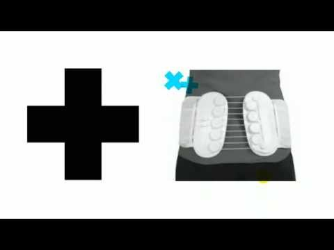 Sacroiliac Joint Pain Treatment - SI Belts