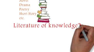 What is literature and its types?