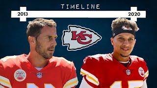 Timeline of how the Chiefs Built a Superteam!
