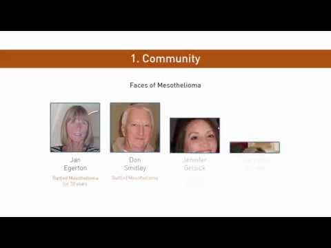 Mesothelioma Help Cancer Organization