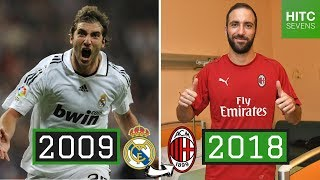 Last 7 Real Madrid Top Scorers: Where Are They Now?