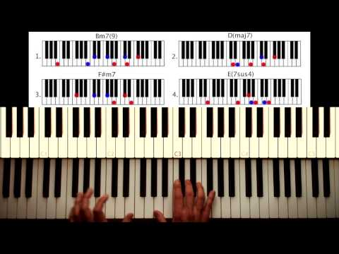 Baixar How to play: Get Lucky - Daft Punk. Original Piano lesson. Tutorial by Piano Couture.