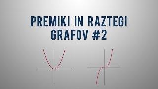 Premiki in raztegi grafov funkcij 2