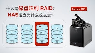 什么是raid?NAS硬盘和普通硬盘有什么区别?
