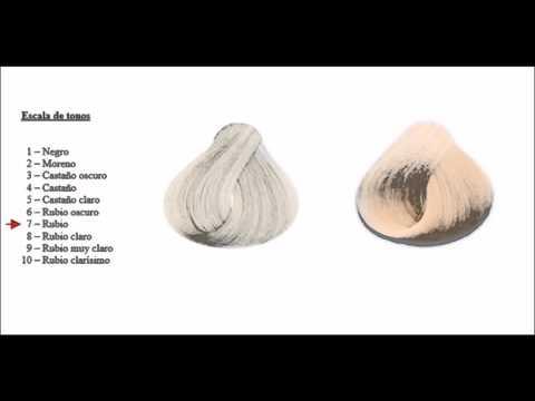 De gelatina la máscara para los cabellos después de la permanente