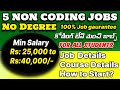 5 Best non coding IT jobs in telugu || Top jobs in telugu || Digital marketing jobs in telugu