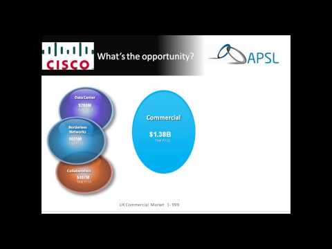 APSL and NowComm Partner Webinar - Cisco Support Services