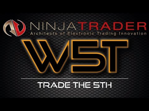 video NinjaTrader Elliot Wave Indicator (Lifetime)