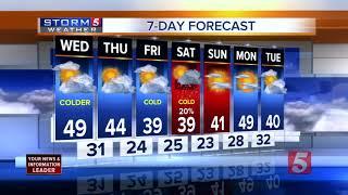 Lelan's Morning Forecast: Wednesday, December 6, 2017