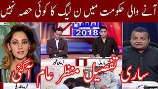 Pakistan Politics And PMLN Political Career | Neo News