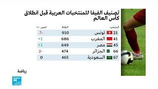 تصنيف الفيفا للمنتخبات العربية قبيل انطلاق مباريات كأس العالم ...