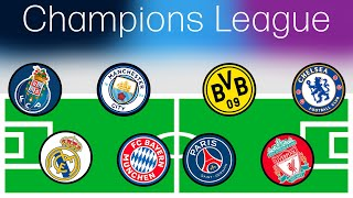 Football Clubs Marble Race | UEFA Champions League 2020-2021 Road to Finale
