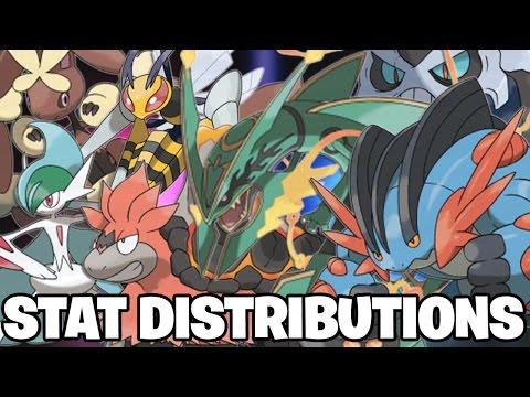 Pokémon Omega Ruby & Alpha Sapphire MEGA + PRIMAL EVOLUTION Stats Distributions!!