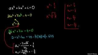 Bikvadratna enačba in kompleksni rešitvi