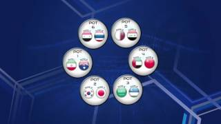 Draw Mechanics for 2018 FIFA World Cup Russia™ Asian Qualifiers