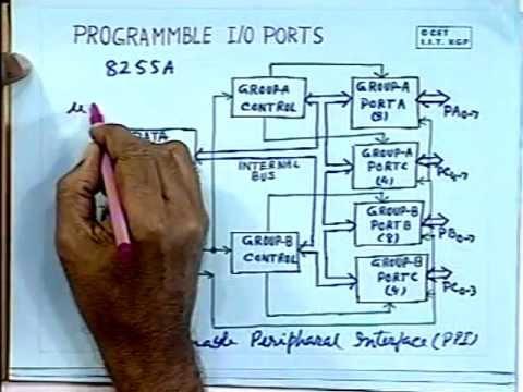 Baixar lec 14 - I/O Ports (Input - Output Ports)