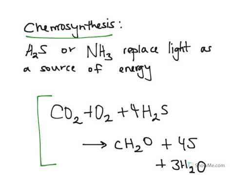 balanced chemical equation for chemosynthesis See the balanced overall chemical reaction for photosynthesis.