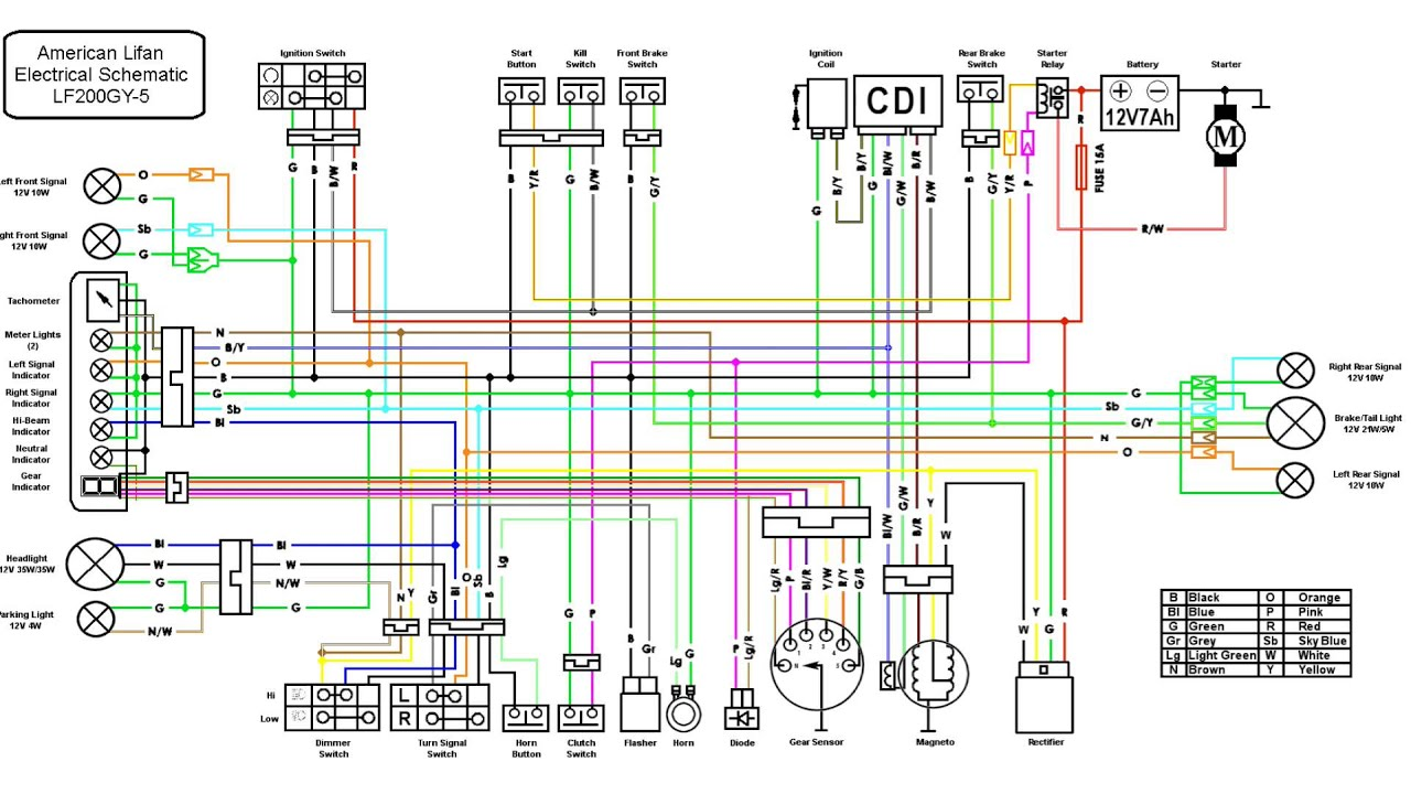 Maxresdefault on Johnson Wiring Harness Diagram