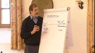 Bewusst leben:   Psychologie für den Alltag - Die Wahrnehmung