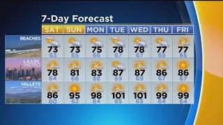 Alex Biston's Weather Forecast (July 19)