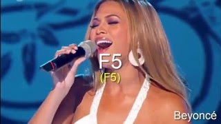 One Signature Singer to Each Belted Note - Female Version - C5-F5 (Part I)