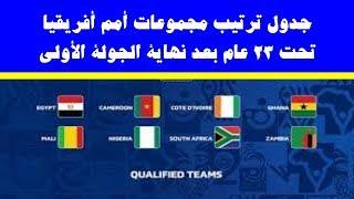 جدول ترتيب مجموعات أمم أفريقيا تحت 23 عام بعد نهاية الجولة ...