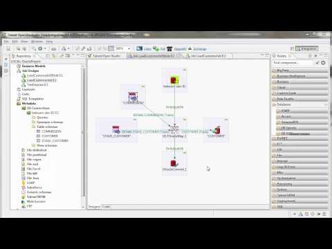 In Database Transformations With Talend Open Studio