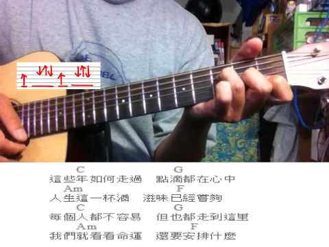 動力火車 莫忘初衷 guitar cover 簡易學習版