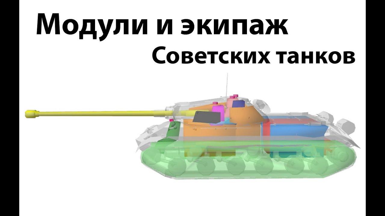 РЕНТГЕН-1 - СССР
