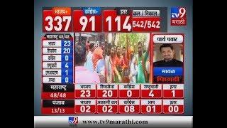 Lok Sabha Results LIVE | शिवसैनिकांमध्ये जल्लोष | सेना भवनातून थेट LIVE-TV9