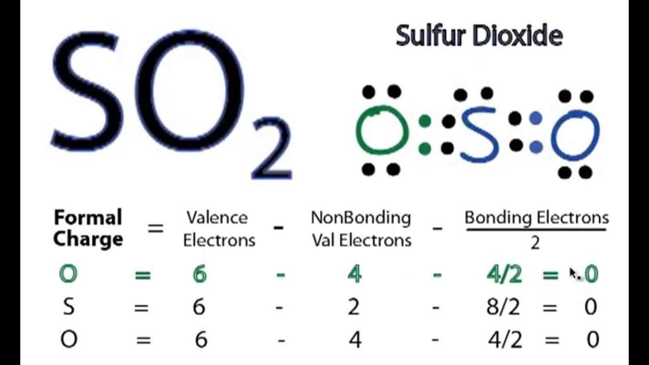 Sh2 Chemie