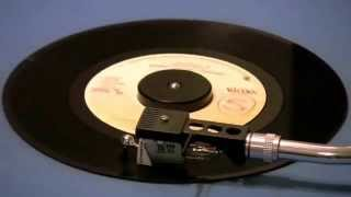 Dwight Twilley Band - I'm On Fire - 45 RPM POWER MIX