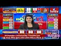 Vote Counting Process Updates From Medak | TS Lok Sabha Election Results 2019 | hmtv  - 02:34 min - News - Video