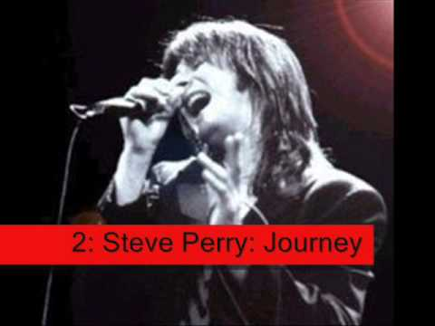 My Top 20 Greatest Male Rock Vocalists of all Time