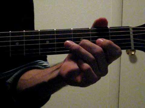 El Senor es mi Rey guitarra