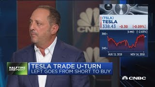 Why this Tesla short seller decided to buy the stock