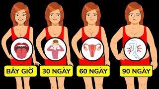 Điều gì sẽ xảy ra với cơ thể khi bạn thừa cân