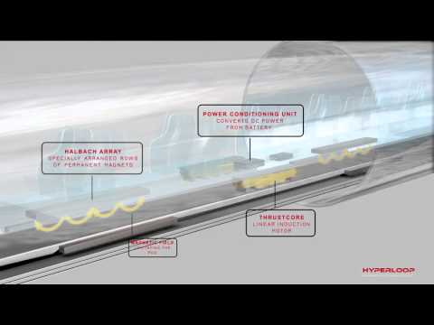 Hyperloop levitation system