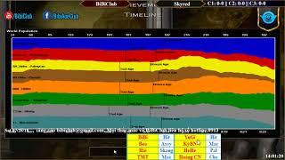 bibiclub-vs-skyred-ngay-28-7-2018