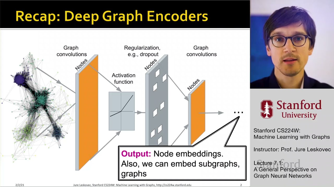 CS224W: Machine Learning with Graphs | 2021 | Lecture 7.1 - A General Perspective on GNN
