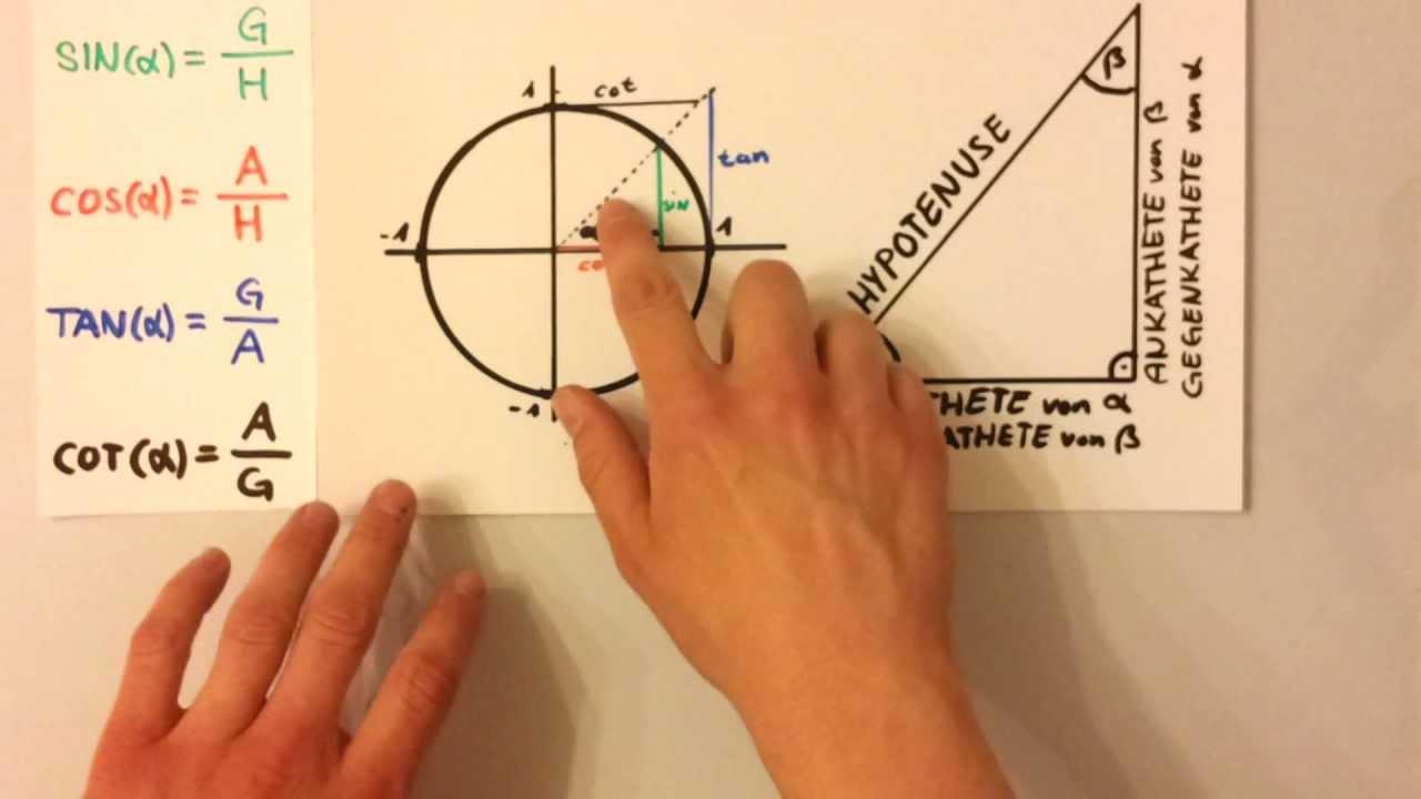 sinus cosinus tangens cotangens eselsbr cken youtube. Black Bedroom Furniture Sets. Home Design Ideas