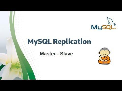 replication in sql server 2008 step by step pdf