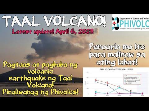 Taal volcano update! (Pagtaas at Pagbaba ng mga Volcanic Earthquake! Pinaliwanag ng Phivolcs!)