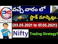 Indian Stock Markets Next week in Telugu | Nifty Trading Levels Next Week | Major themes in Telugu