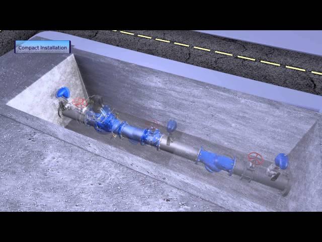 Instalación compacta de la válvula 7PM-9PM de BERMAD